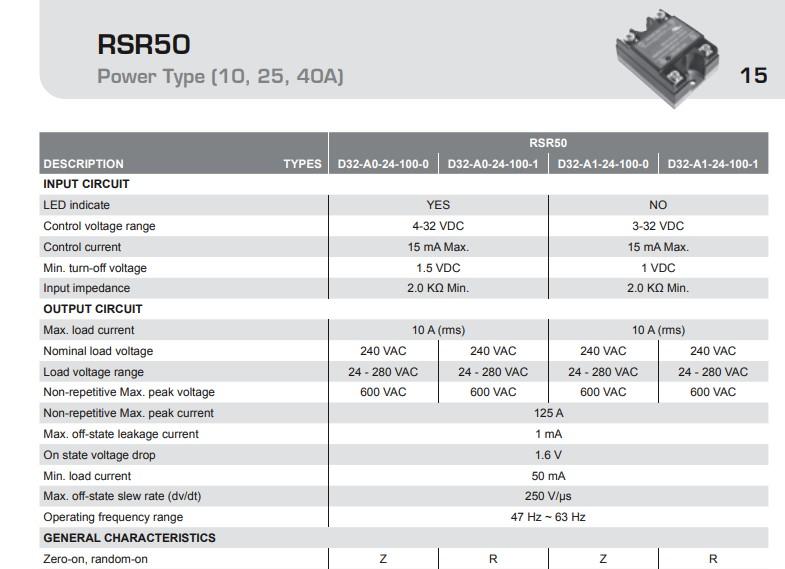 реле полупроводниковое rsr50-a28-a0-24-250-0, твердотельное