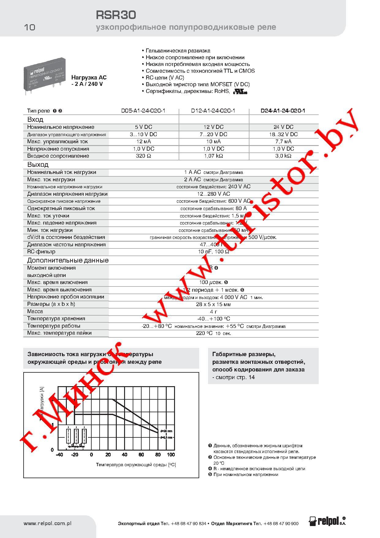 Конденсаторы керамические THT 50В,SR PASSIVES,CC-1.5N